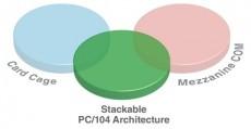 PC/104: Stackable, mezzanine, card cage attributes