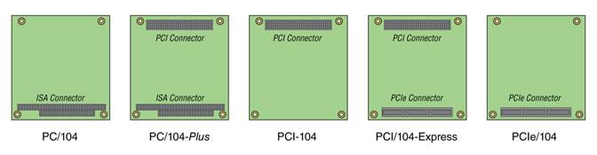 PC/104 Bus Evolution