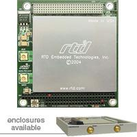 WLAN17202ER Wireless LAN Module