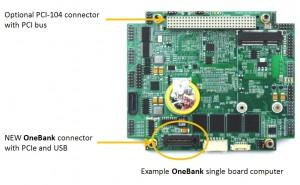 OneBank Example